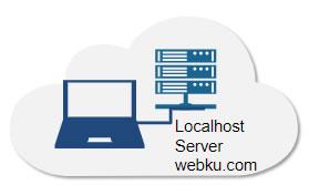XAMPP: Localhost Server Untuk Membuat Web – Bagian 1