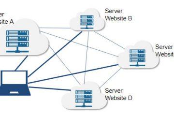 Cara Mendaftar Domain dan Menyewa Hosting Online